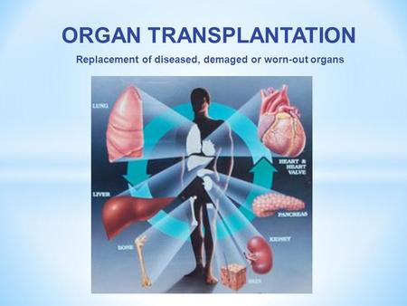 ORGAN TRANSPLANTATION Replacement of diseased, demaged or worn-out organs.