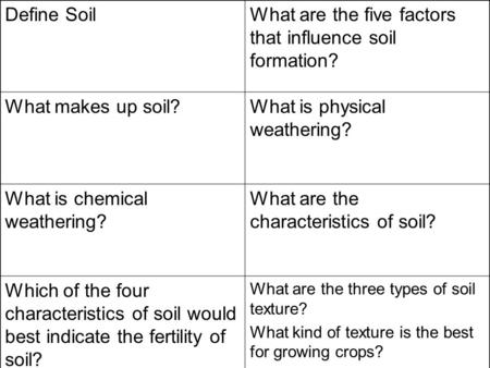 Define SoilWhat are the five factors that influence soil formation? What makes up soil?What is physical weathering? What is chemical weathering? What are.