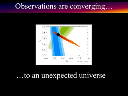 ISAPP 2011 Observations are converging… …to an unexpected universe.