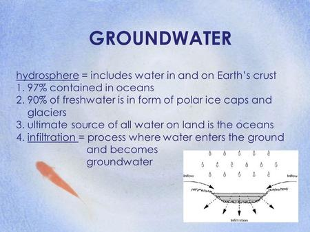GROUNDWATER hydrosphere = includes water in and on Earth's crust 1. 97% contained in oceans 2. 90% of freshwater is in form of polar ice caps and glaciers.