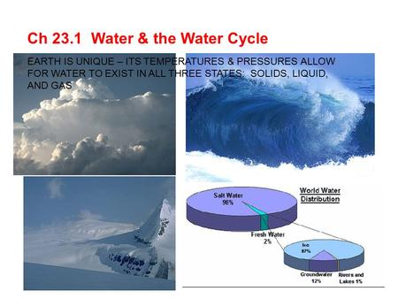 EARTH IS UNIQUE – ITS TEMPERATURES & PRESSURES ALLOW FOR WATER TO EXIST IN ALL THREE STATES: SOLIDS, LIQUID, AND GAS Ch 23.1 Water & the Water Cycle.