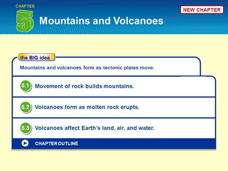 Mountains and Volcanoes CHAPTER the BIG idea CHAPTER OUTLINE Mountains and volcanoes form as tectonic plates move. Movement of rock builds mountains. 5.1.