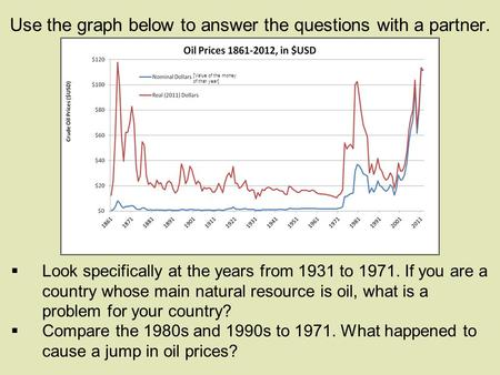 Use the graph below to answer the questions with a partner.  Look specifically at the years from 1931 to 1971. If you are a country whose main natural.