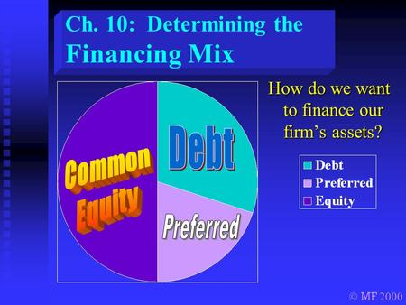 Ch. 10: Determining the Financing Mix How do we want to finance our firm's assets?  MF 