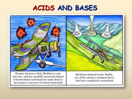 ACIDS AND BASES. Chapter 7 Reactions that form water: Acids and Bases Chapter 7 Reactions that form water: Acids and Bases  To learn the key characteristics.