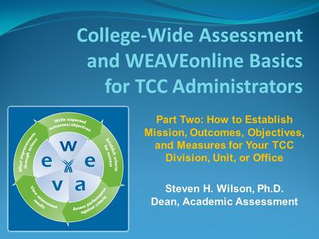 College-Wide Assessment and WEAVEonline Basics for TCC Administrators Steven H. Wilson, Ph.D. Dean, Academic Assessment Part Two: How to Establish Mission,