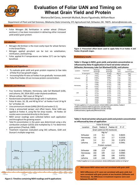 Evaluation of Foliar UAN and Timing on Wheat Grain Yield and Protein Department of Plant and Soil Sciences, Oklahoma State University, 371 Agricultural.