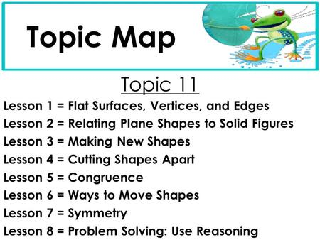 Topic 11 Lesson 1 = Flat Surfaces, Vertices, and Edges Lesson 2 = Relating Plane Shapes to Solid Figures Lesson 3 = Making New Shapes Lesson 4 = Cutting.