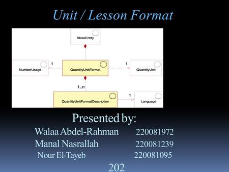Presented by: Walaa Abdel-Rahman 220081972 Manal Nasrallah 220081239 Nour El-Tayeb 220081095 202 Unit / Lesson Format.