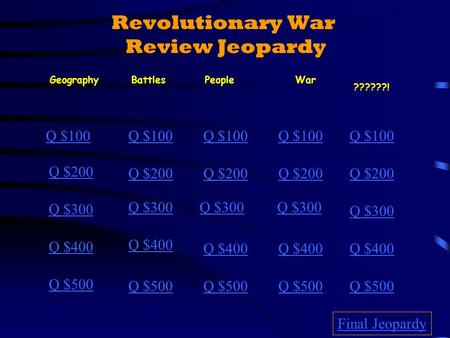 Revolutionary War Review Jeopardy Geography ??????! Q $100 Q $200 Q $300 Q $400 Q $500 Q $100 Q $200 Q $300 Q $400 Q $500 Final Jeopardy BattlesWarPeople.