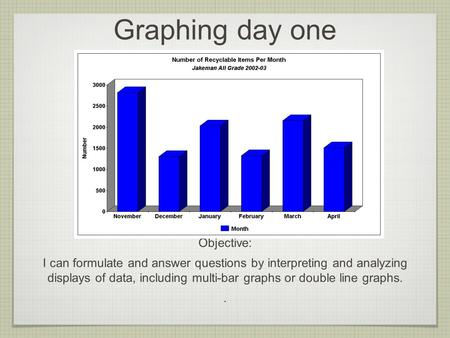 Graphing day one Objective: I can formulate and answer questions by interpreting and analyzing displays of data, including multi-bar graphs or double line.