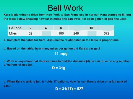 Bell Work Kara is planning to drive from New York to San Francisco in her car. Kara started to fill out the table below showing how far in miles she can.