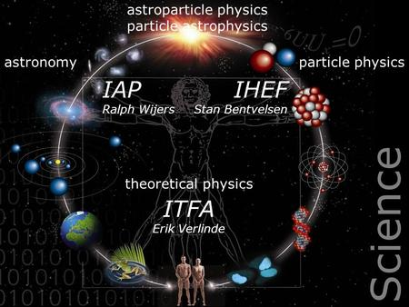 Science astronomyparticle physics astroparticle physics particle astrophysics IHEF Stan Bentvelsen IAP Ralph Wijers ITFA Erik Verlinde theoretical physics.