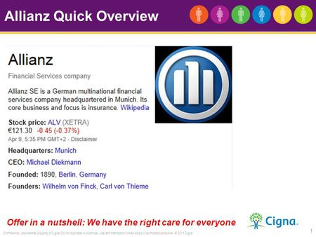 Allianz Quick Overview Confidential, unpublished property of Cigna. Do not duplicate or distribute. Use and distribution limited solely to authorized personnel.
