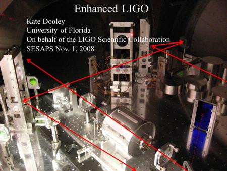 LIGO-G080583-00-D Enhanced LIGO Kate Dooley University of Florida On behalf of the LIGO Scientific Collaboration SESAPS Nov. 1, 2008.