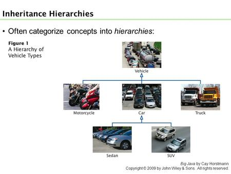 Often categorize concepts into hierarchies: Inheritance Hierarchies Big Java by Cay Horstmann Copyright © 2009 by John Wiley & Sons. All rights reserved.