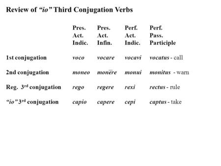 "Review of ""io"" Third Conjugation Verbs Pres.Pres.Perf.Perf. Act.Act.Act.Pass. Indic.Infin.Indic.Participle 1st conjugationvocovocarevocavi vocatus - call."