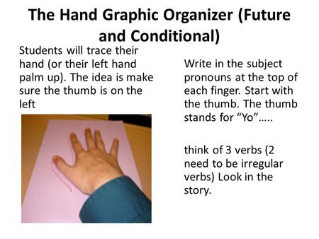 The Hand Graphic Organizer (Future and Conditional) Students will trace their hand (or their left hand palm up). The idea is make sure the thumb is on.