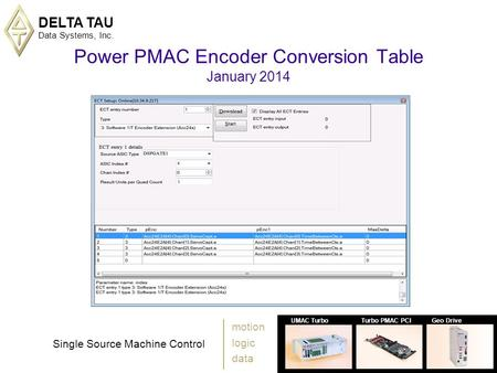 DELTA TAU Data Systems, Inc. 1 UMAC TurboTurbo PMAC PCIGeo Drive Single Source Machine Control motion logic data Power PMAC Encoder Conversion Table January.