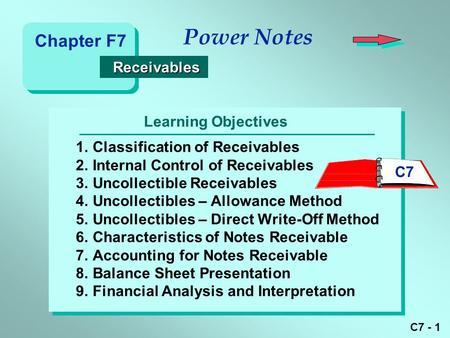C7 - 1 Learning Objectives Power Notes 1.Classification of Receivables 2.Internal Control of Receivables 3.Uncollectible Receivables 4.Uncollectibles –