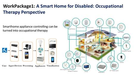 WorkPackage1: A Smart Home for Disabled: Occupational Therapy Perspective Smarthome appliance controlling can be turned into occupational therapy.