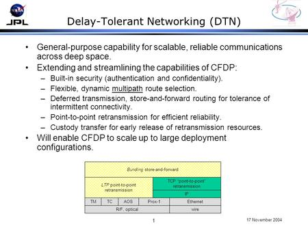 17 November 2004 1 Delay-Tolerant Networking (DTN) General-purpose capability for scalable, reliable communications across deep space. Extending and streamlining.