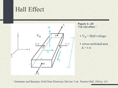 Hall Effect 1 Streetman and Banerjee, Solid State Electronic Devices 5 ed., Prentice Hall, 2000 p. 101 Figure 3—25 The Hall effect. 1 VHVH V H = Hall voltage.