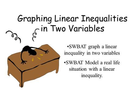 Graphing Linear Inequalities in Two Variables SWBAT graph a linear inequality in two variables SWBAT Model a real life situation with a linear inequality.