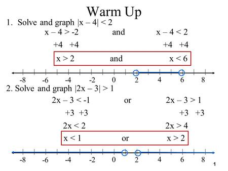 1 Warm Up 1.Solve and graph |x – 4| < 2 2. Solve and graph |2x – 3| > 1 2x – 3 1 +3 +3 +3 +3 2x 4 x – 4 > -2 and x – 4 < 2 +4 +4 +4 +4 x > 2 and x < 6.