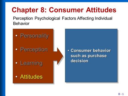 8 - 1 Chapter 8: Consumer Attitudes PersonalityPersonality PerceptionPerception LearningLearning AttitudesAttitudes PersonalityPersonality PerceptionPerception.
