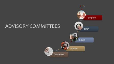 ADVISORY COMMITTEES ConceiveAdviseEquipTrainEmploy.