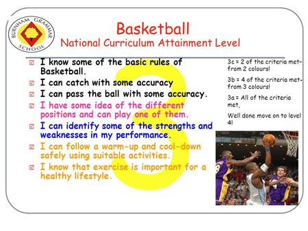 3 Basketball  I know some of the basic rules of Basketball.  I can catch with some accuracy  I can pass the ball with some accuracy.  I have some idea.