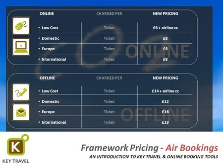 ONLINE OFFLINE Framework Pricing - Air Bookings AN INTRODUCTION TO KEY TRAVEL & ONLINE BOOKING TOOLS ONLINE Low Cost Domestic Europe International OFFLINE.