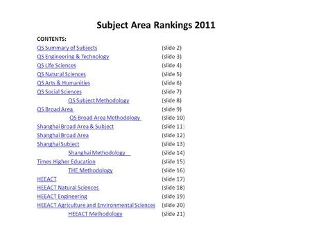 Subject Area Rankings 2011 CONTENTS: QS Summary of SubjectsQS Summary of Subjects(slide 2) QS Engineering & TechnologyQS Engineering & Technology (slide.