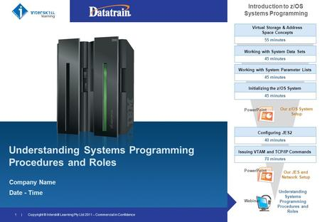 Understanding Systems Programming Procedures and Roles Company Name Date - Time 1 |Copyright © Interskill Learning Pty Ltd 2011 – Commercial in Confidence.