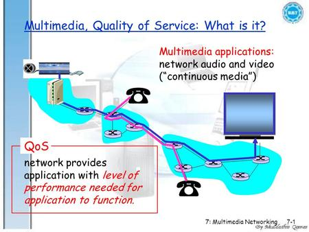 "7: Multimedia Networking7-1 Multimedia, Quality of Service: What is it? Multimedia applications: network audio and video (""continuous media"") network provides."