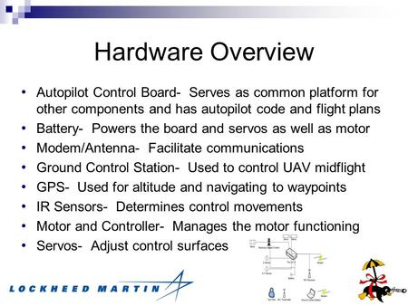 Hardware Overview Autopilot Control Board- Serves as common platform for other components and has autopilot code and flight plans Battery- Powers the board.
