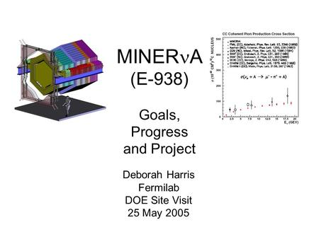 MINER A (E-938) Goals, Progress and Project Deborah Harris Fermilab DOE Site Visit 25 May 2005.