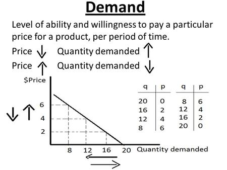 Demand Level of ability and willingness to pay a particular price for a product, per period of time. Price Quantity demanded.