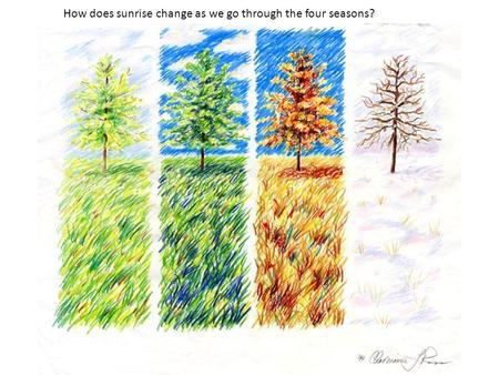 How does sunrise change as we go through the four seasons?
