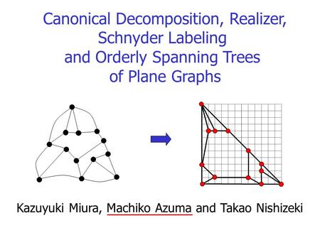 Canonical Decomposition, Realizer, Schnyder Labeling and Orderly Spanning Trees of Plane Graphs Kazuyuki Miura, Machiko Azuma and Takao Nishizeki title.