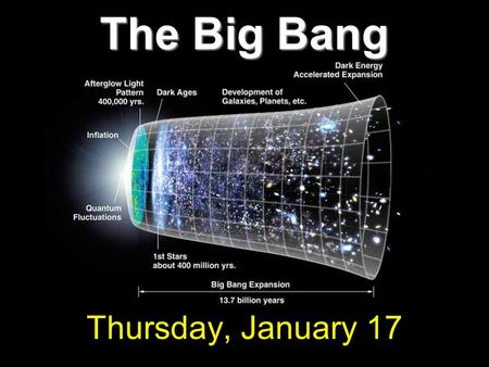 The Big Bang Thursday, January 17. Doppler shift Doppler shift tells you if an object is coming toward you or moving away. Blueshift: distance decreasing.