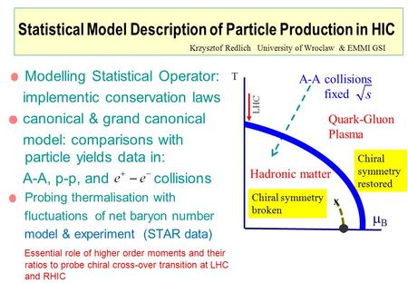 T BB Hadronic matter Quark-Gluon Plasma Chiral symmetry broken Chiral symmetry restored LHC Modelling Statistical Operator: implementic conservation.