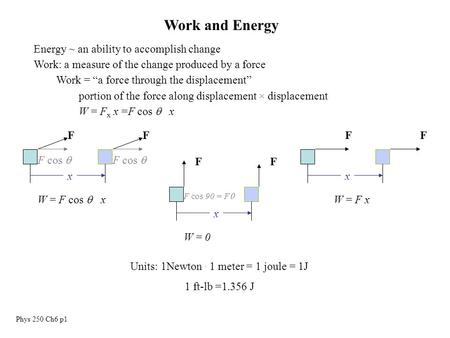 "Phys 250 Ch6 p1 Work and Energy Energy ~ an ability to accomplish change Work: a measure of the change produced by a force Work = ""a force through the."
