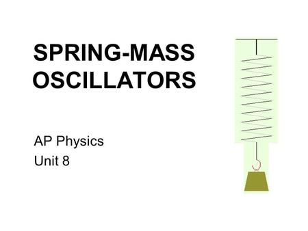 SPRING-MASS OSCILLATORS AP Physics Unit 8. Recall Hooke's Law Applied force (F applied ) stretches or compresses spring from its natural length Restoring.