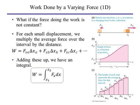 Work Done by a Varying Force (1D). Force Due to a Spring – Hooke's Law.