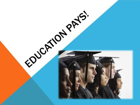 EDUCATION PAYS!. TERMS TO KNOW On the average, how many years does it take to earn an Associate's degree?