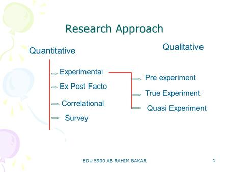 Ex post facto research questions
