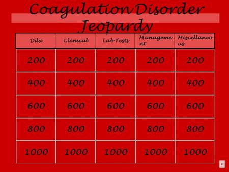 Coagulation Disorder Jeopardy DdxClinicalLab Tests Manageme nt Miscellaneo us.