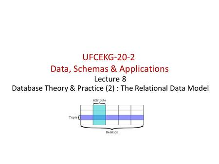 Lecture 8 Database Theory & Practice (2) : The Relational Data Model UFCEKG-20-2 Data, Schemas & Applications.